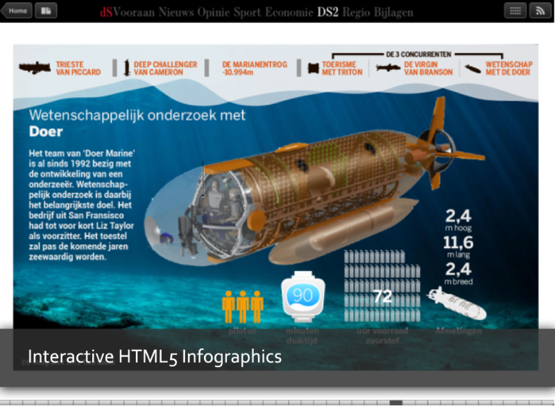 5-interactive-html5-infographics