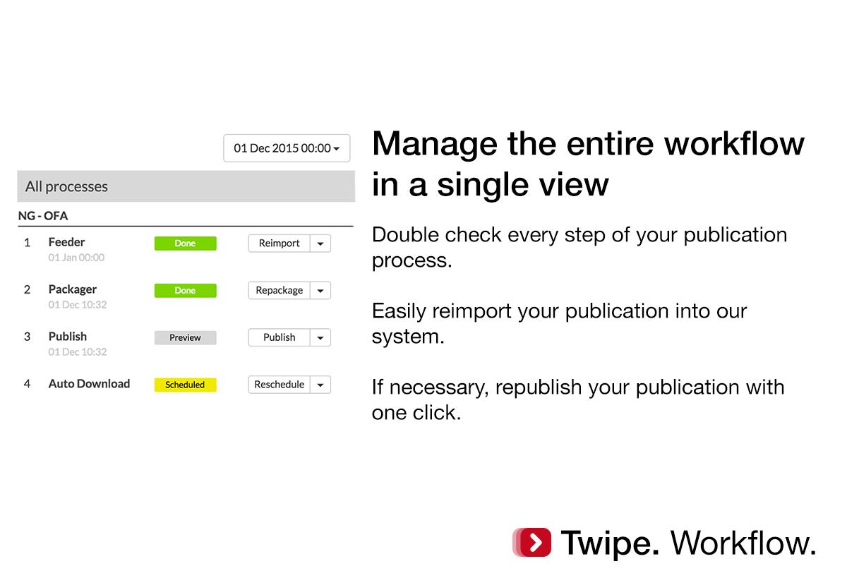 6.Twipe. Workflow