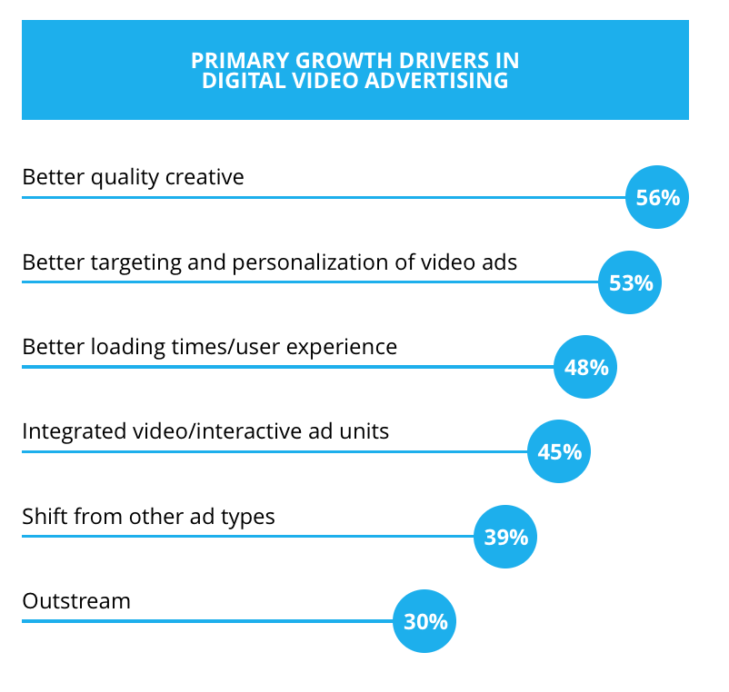 primary-growth-drivers