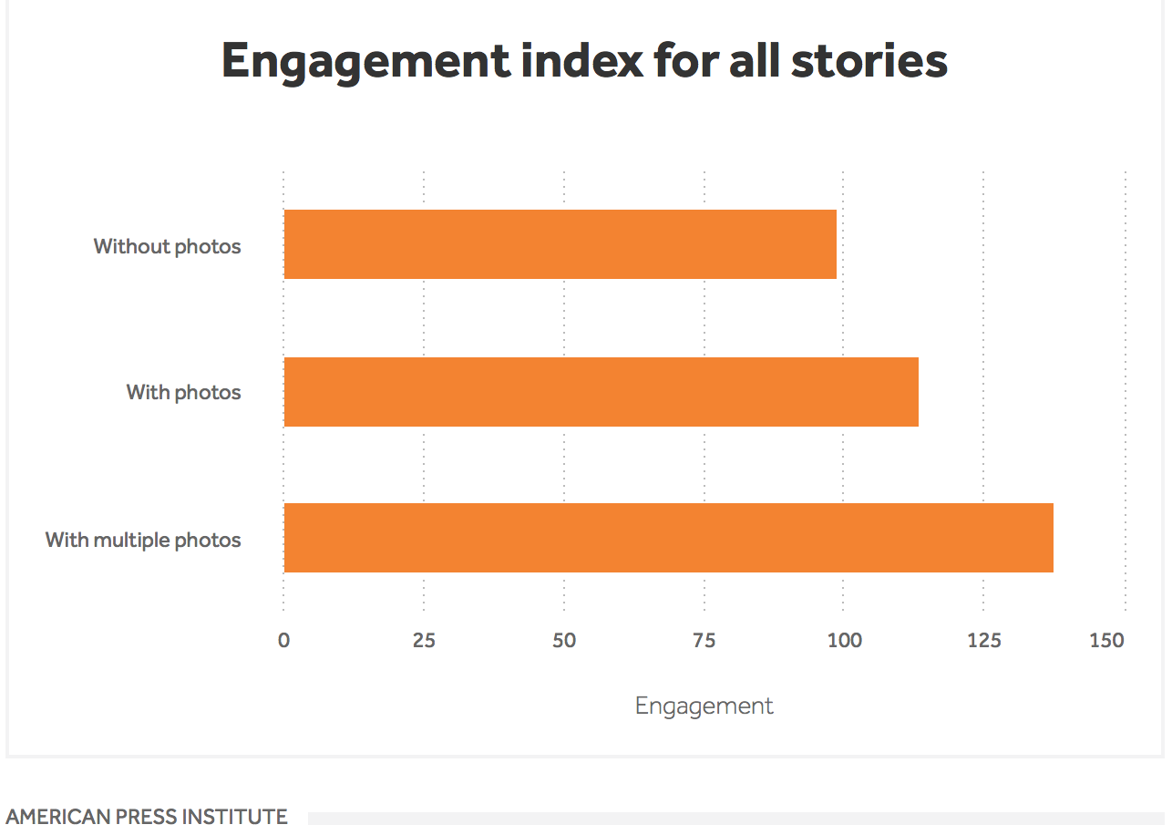 engagement-index