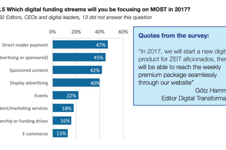 Direct reader revenues on top of newspapers' strategies in 2017
