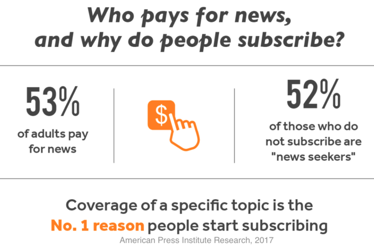 The dynamics of subscribing, explained in Media Institute Report