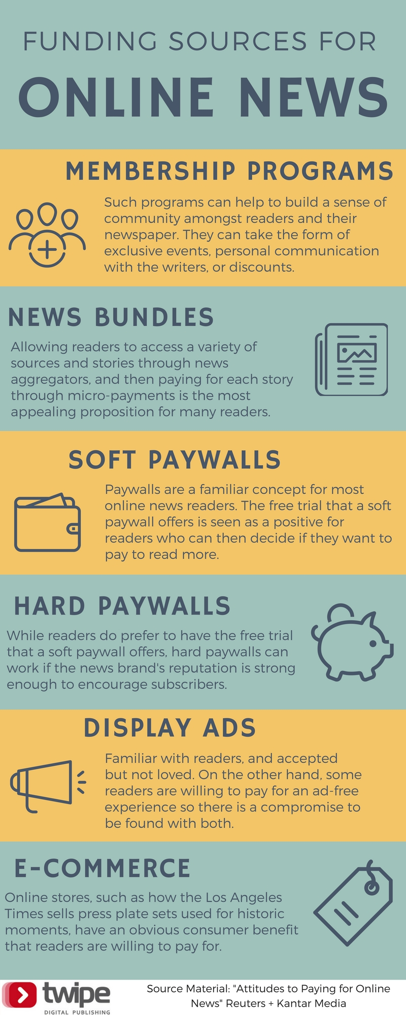 Who pays for online news? - Twipe