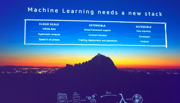 Machine learning: what our tech team wants you to know