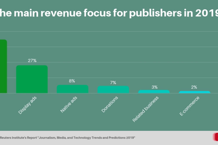 Reuters predictions for publishers in 2019