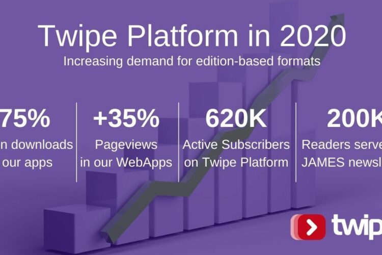 Letter from our CEO: Twipe 2020 Annual Report